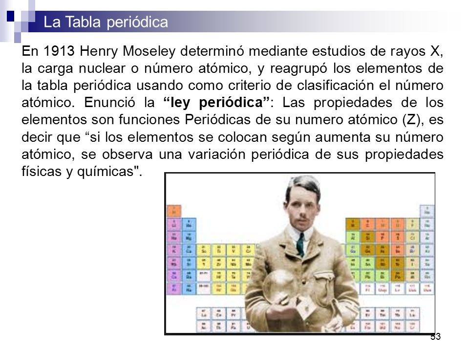 Tabla periodica moderna henry moseley images periodic table and tabla periodica moderna henry moseley images periodic table and tabla periodica moderna henry moseley images periodic urtaz Gallery