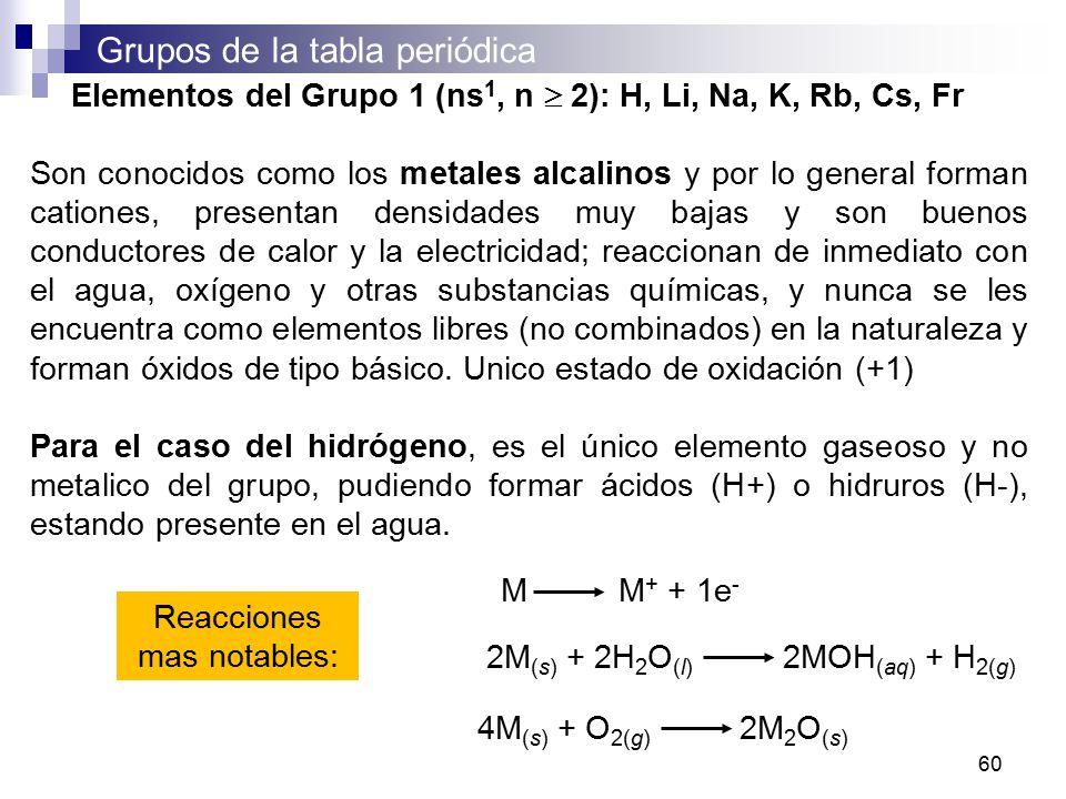 Tabla periodica de los elementos quimicos fr images periodic table tabla periodica de los elementos quimicos fr image collections tabla periodica de los elementos quimicos fr urtaz Images
