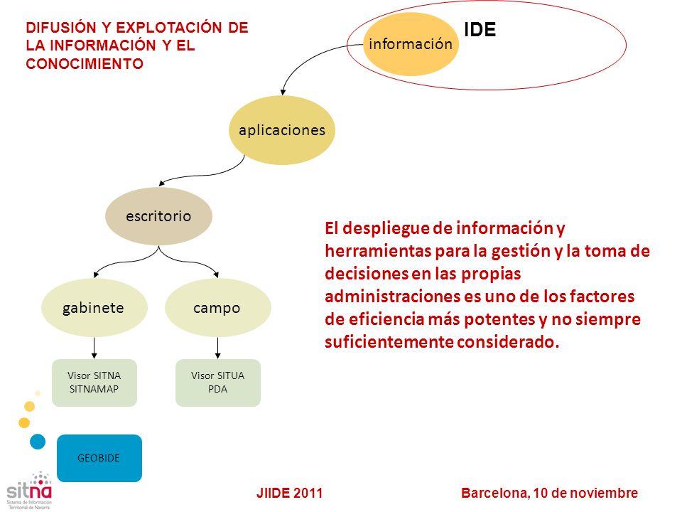 DIFUSIÓN Y EXPLOTACIÓN DE LA INFORMACIÓN Y EL CONOCIMIENTO