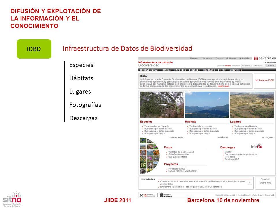 Infraestructura de Datos de Biodiversidad