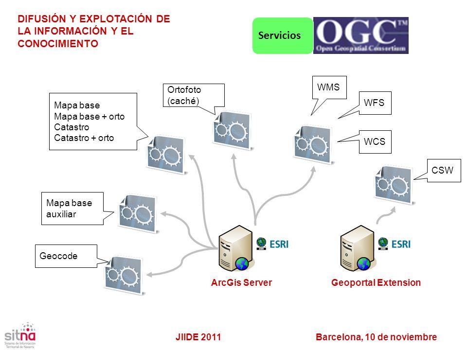 Servicios DIFUSIÓN Y EXPLOTACIÓN DE LA INFORMACIÓN Y EL CONOCIMIENTO