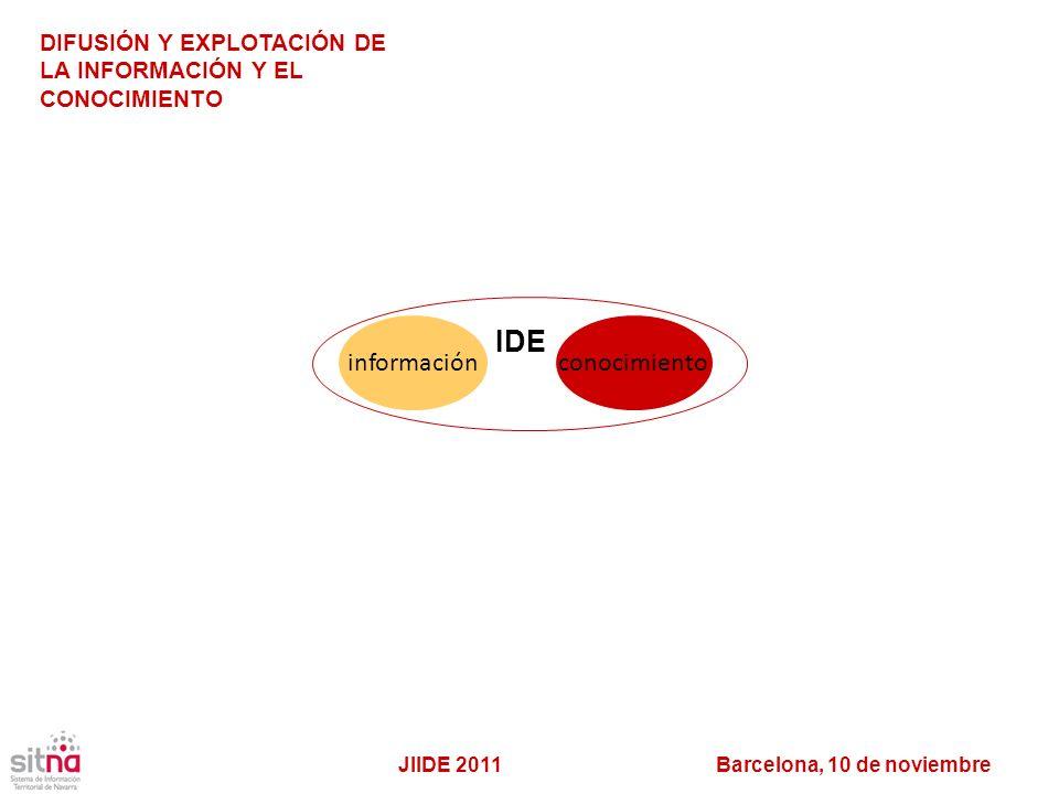 IDE información conocimiento