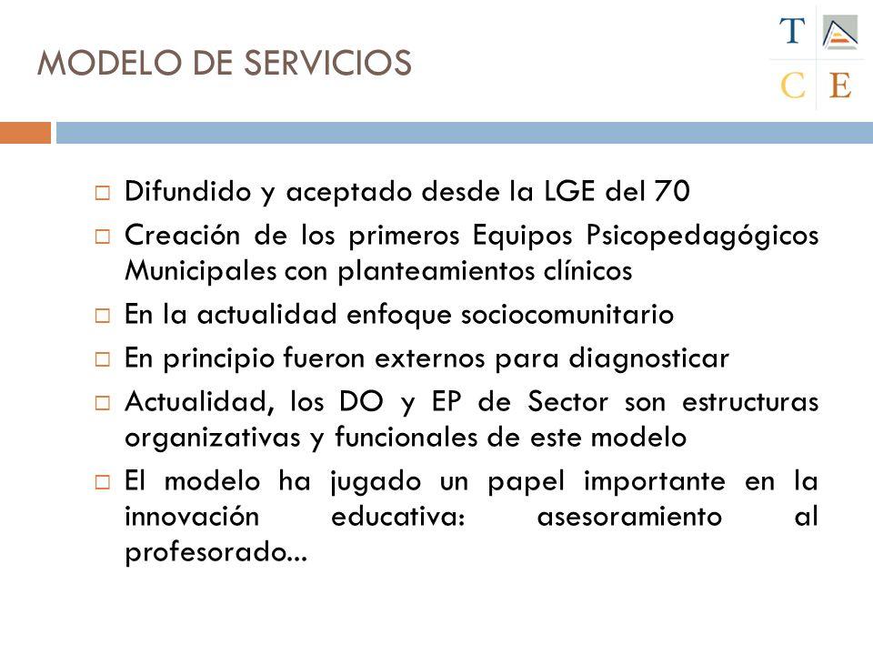 MODELO DE SERVICIOS Difundido y aceptado desde la LGE del 70