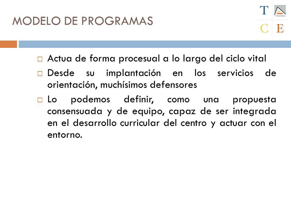 MODELO DE PROGRAMAS Actua de forma procesual a lo largo del ciclo vital.