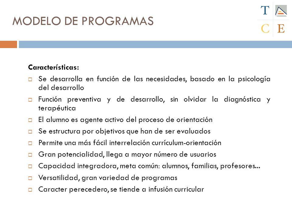 MODELO DE PROGRAMAS Características: