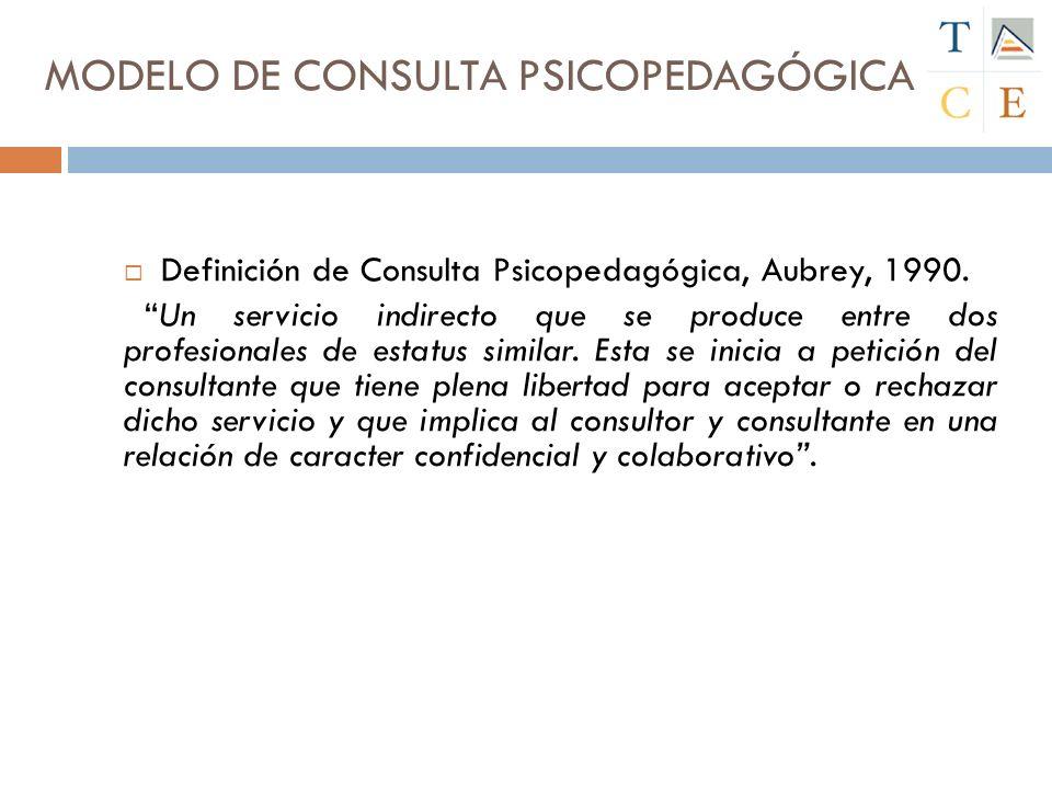 MODELO DE CONSULTA PSICOPEDAGÓGICA