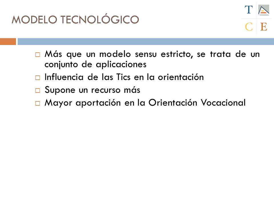 MODELO TECNOLÓGICO Más que un modelo sensu estricto, se trata de un conjunto de aplicaciones. Influencia de las Tics en la orientación.
