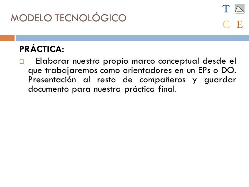 MODELO TECNOLÓGICO PRÁCTICA:
