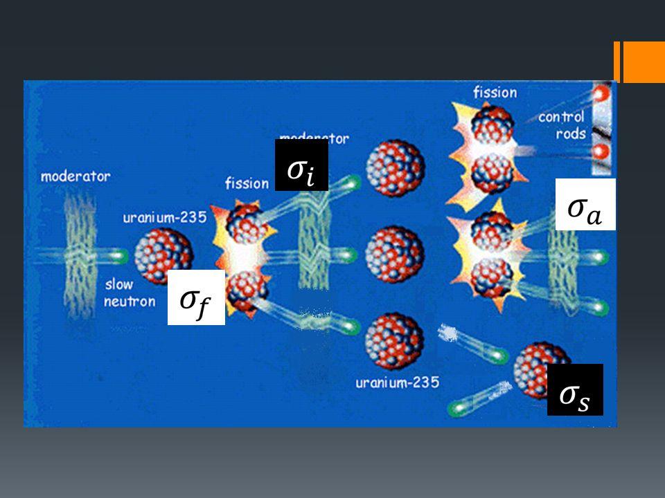 Reacción en cadena CaDA parte del dibujito puede representar un Sigma