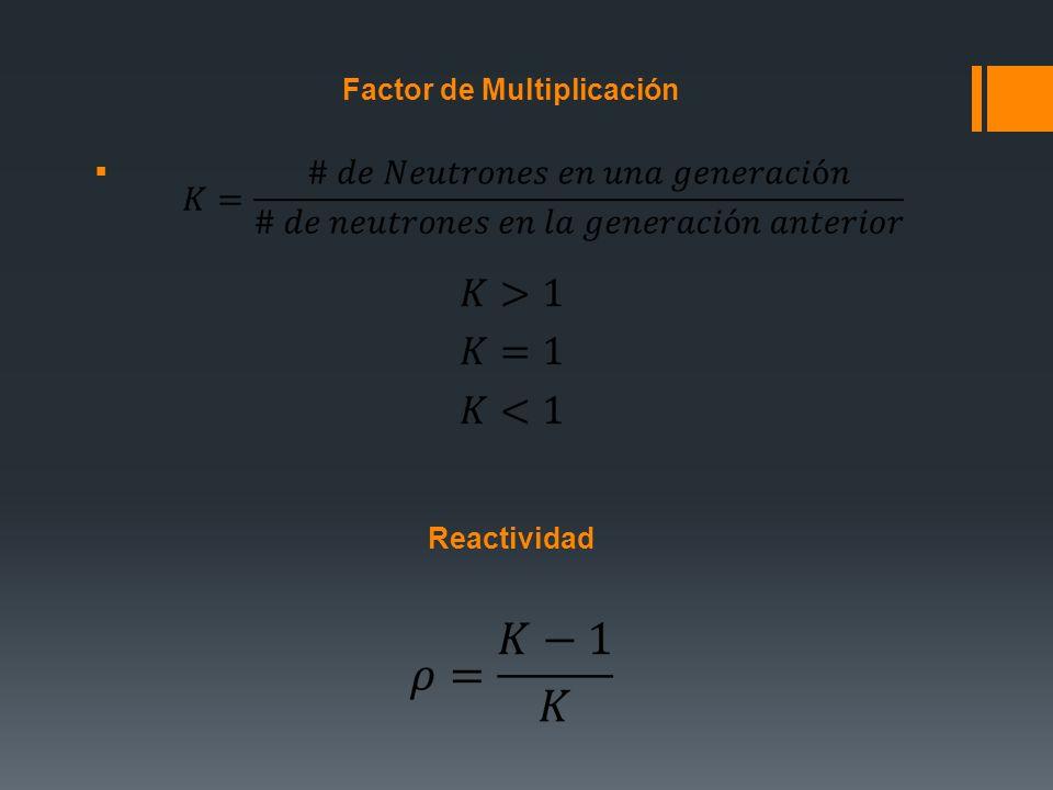 Factor de Multiplicación