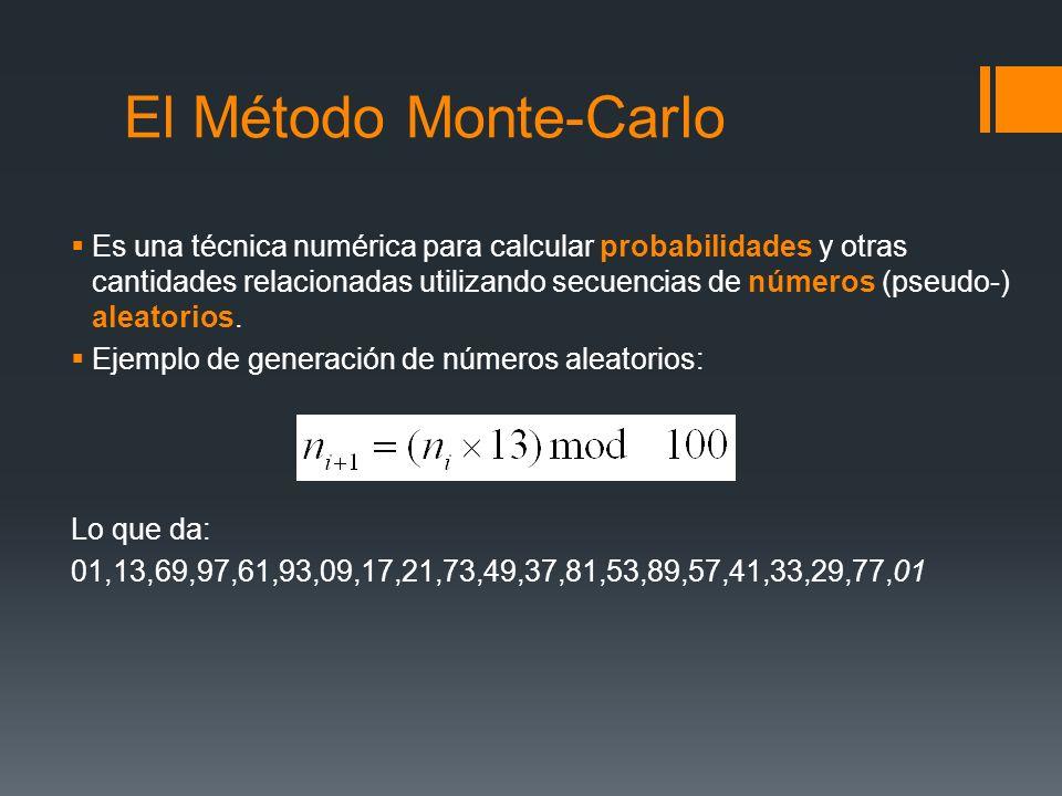 El Método Monte-Carlo