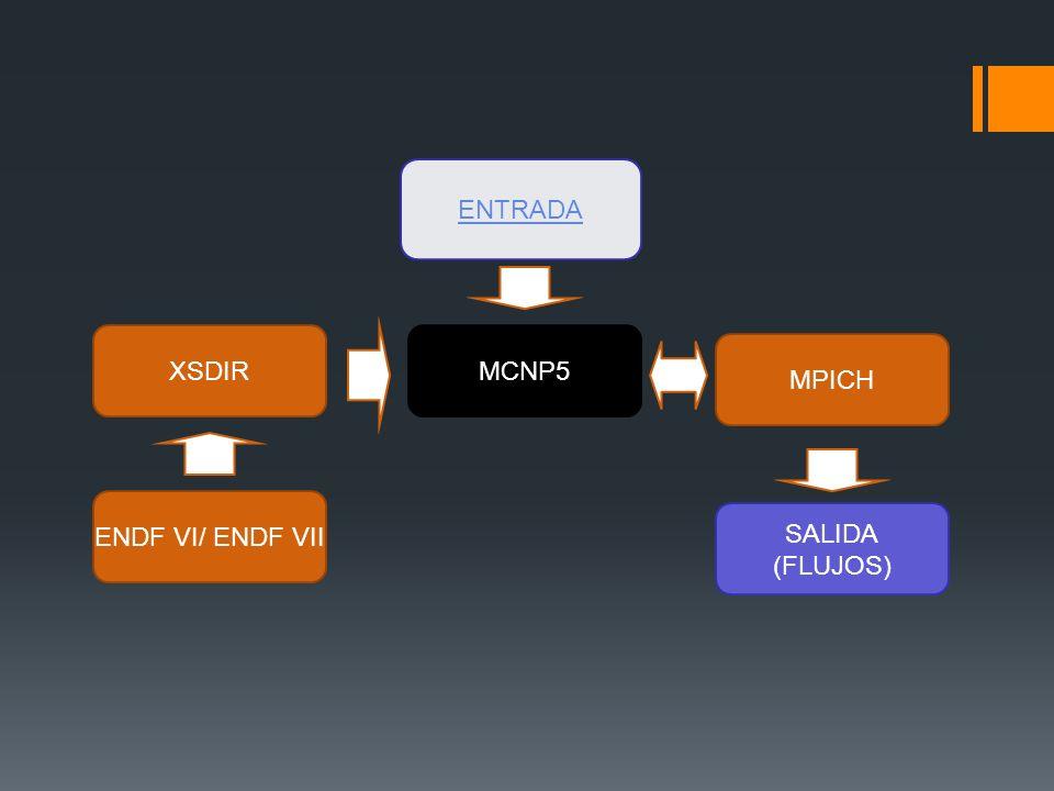 ENTRADA XSDIR MCNP5 MPICH ENDF VI/ ENDF VII SALIDA (FLUJOS)