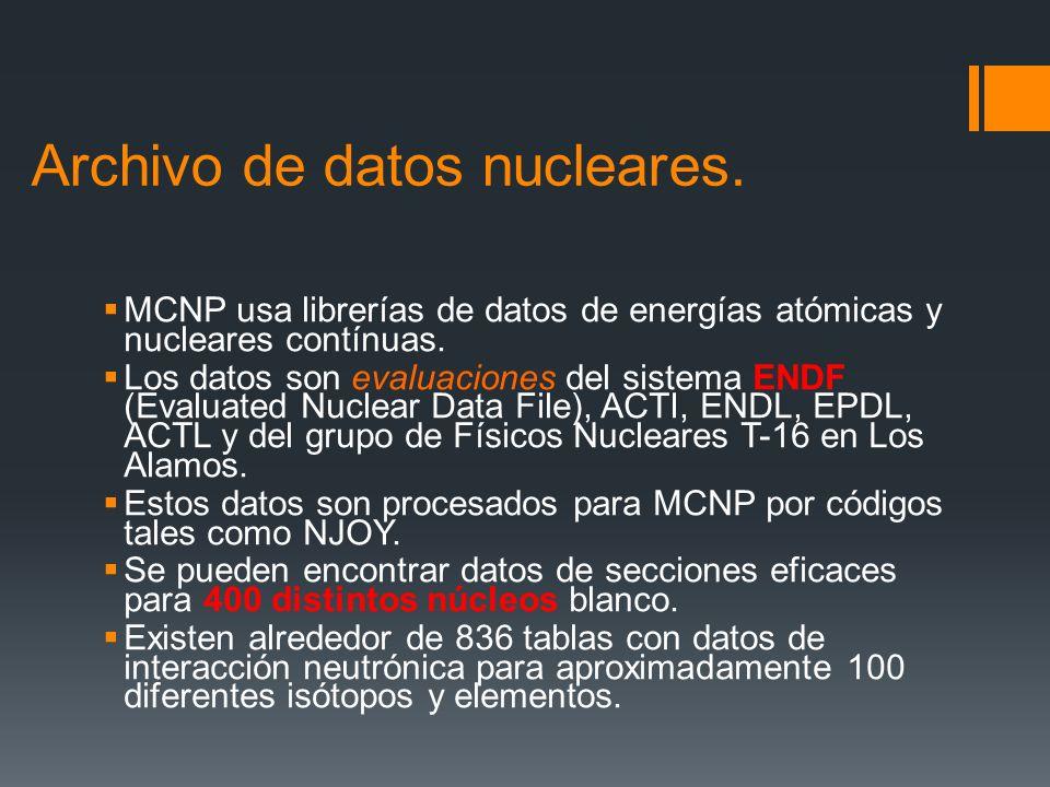 Archivo de datos nucleares.