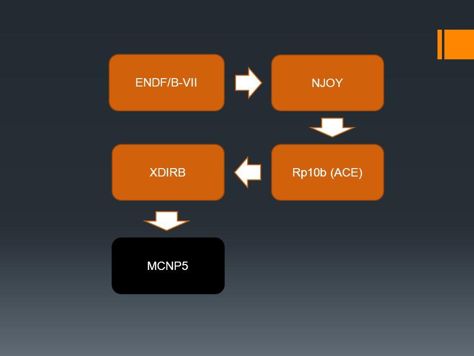 ENDF/B-VII NJOY XDIRB Rp10b (ACE) MCNP5