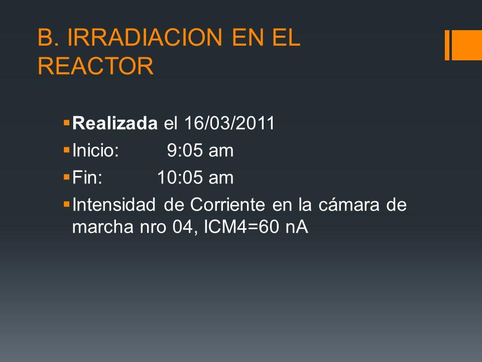 B. IRRADIACION EN EL REACTOR