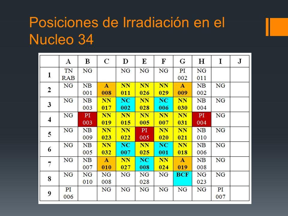 Posiciones de Irradiación en el Nucleo 34