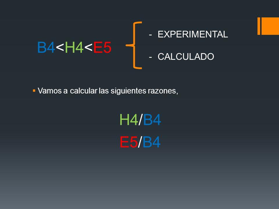 B4<H4<E5 H4/B4 E5/B4 EXPERIMENTAL CALCULADO