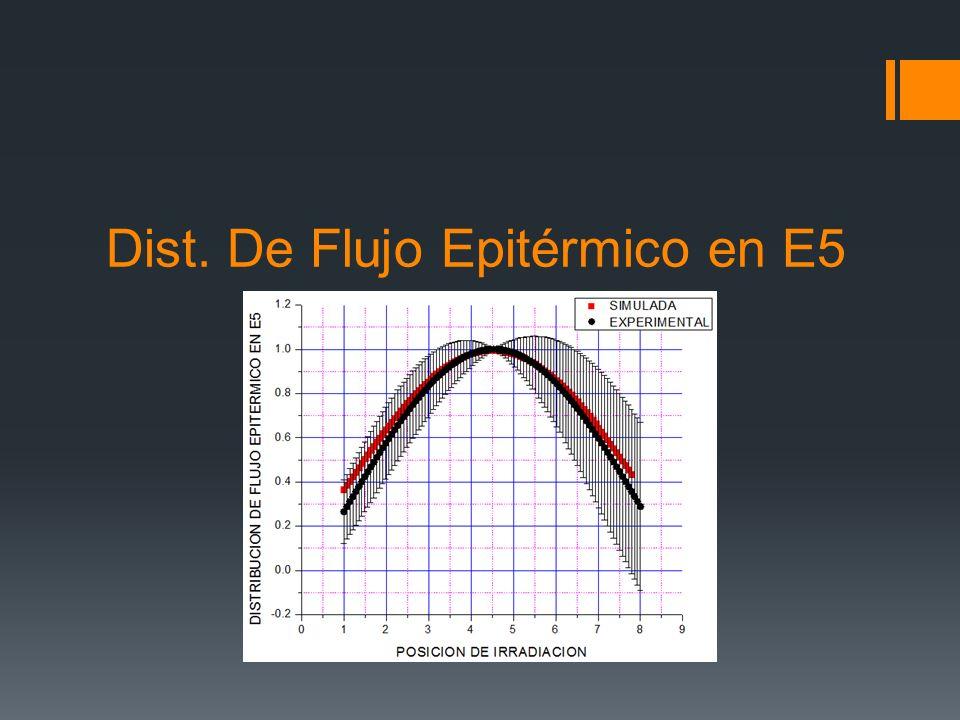 Dist. De Flujo Epitérmico en E5