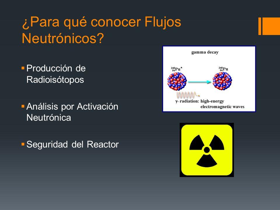 ¿Para qué conocer Flujos Neutrónicos
