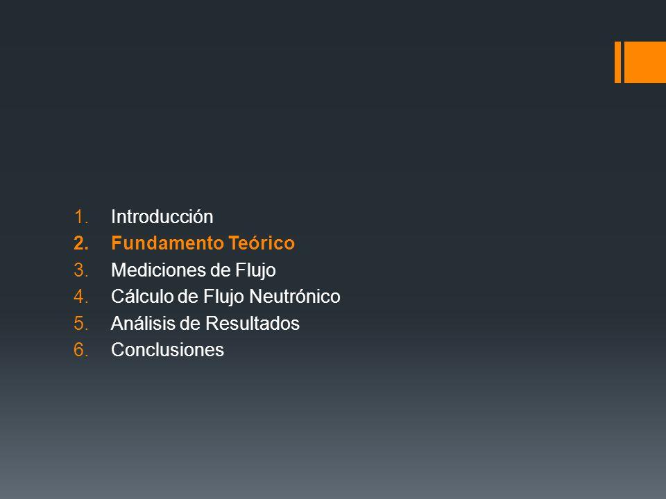 Introducción Fundamento Teórico. Mediciones de Flujo. Cálculo de Flujo Neutrónico. Análisis de Resultados.