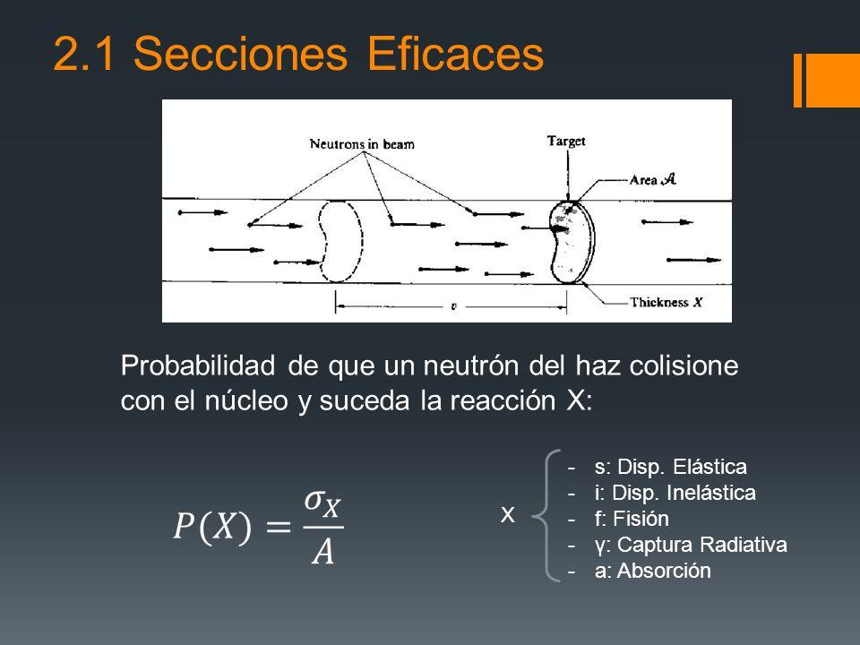 2.1 Secciones Eficaces Probabilidad de que un neutrón del haz colisione con el núcleo y suceda la reacción X: