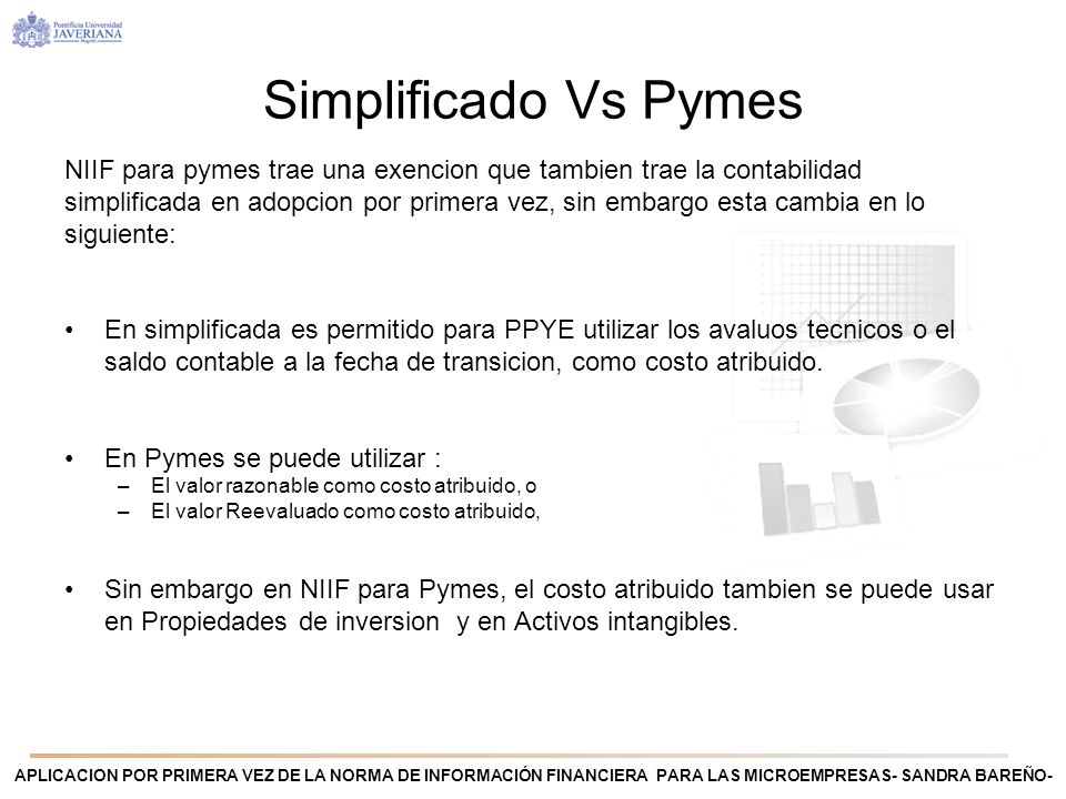 Simplificado Vs Pymes