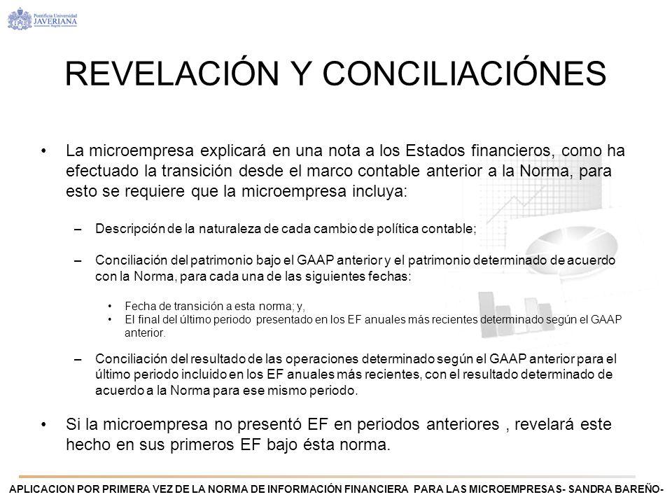 REVELACIÓN Y CONCILIACIÓNES