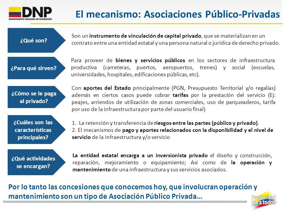 El mecanismo: Asociaciones Público-Privadas