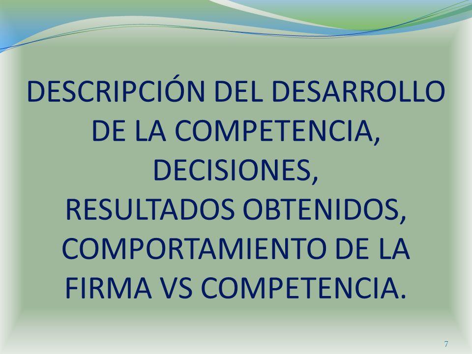 DESCRIPCIÓN DEL DESARROLLO DE LA COMPETENCIA, DECISIONES, RESULTADOS OBTENIDOS, COMPORTAMIENTO DE LA FIRMA VS COMPETENCIA.