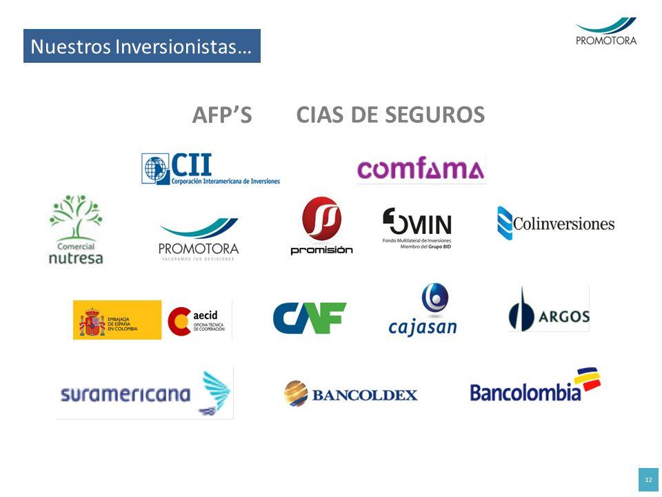 Nuestros Inversionistas…