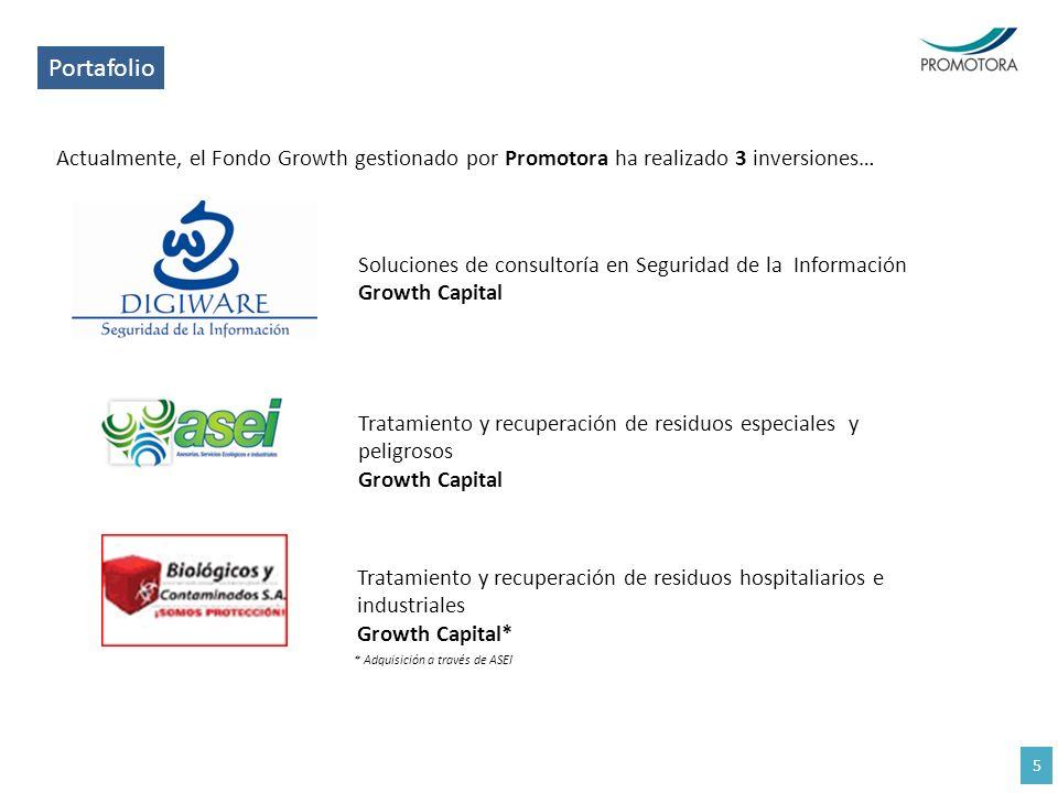 Portafolio Actualmente, el Fondo Growth gestionado por Promotora ha realizado 3 inversiones…