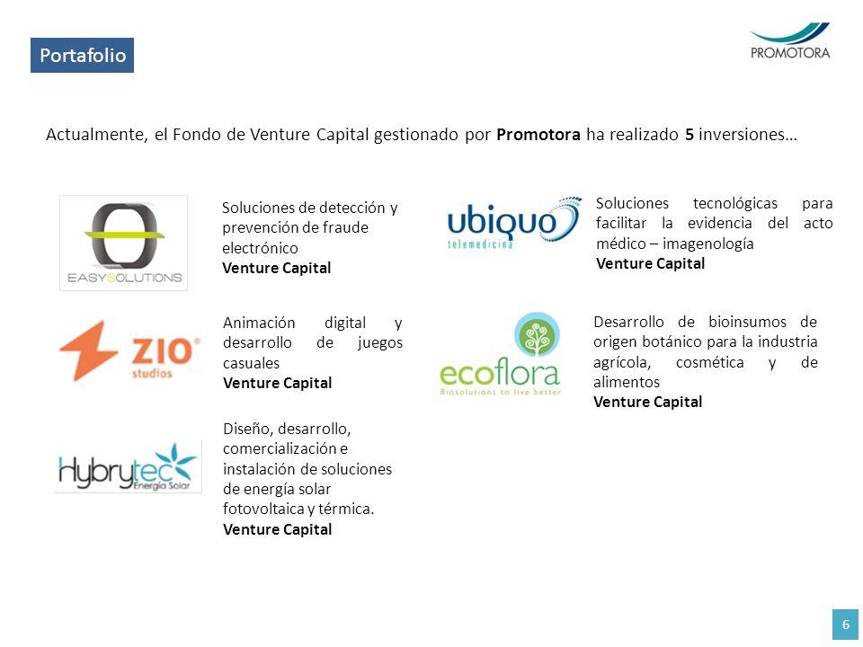 Portafolio Actualmente, el Fondo de Venture Capital gestionado por Promotora ha realizado 5 inversiones…