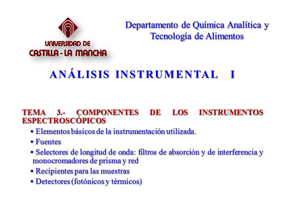 ANÁLISIS INSTRUMENTAL I