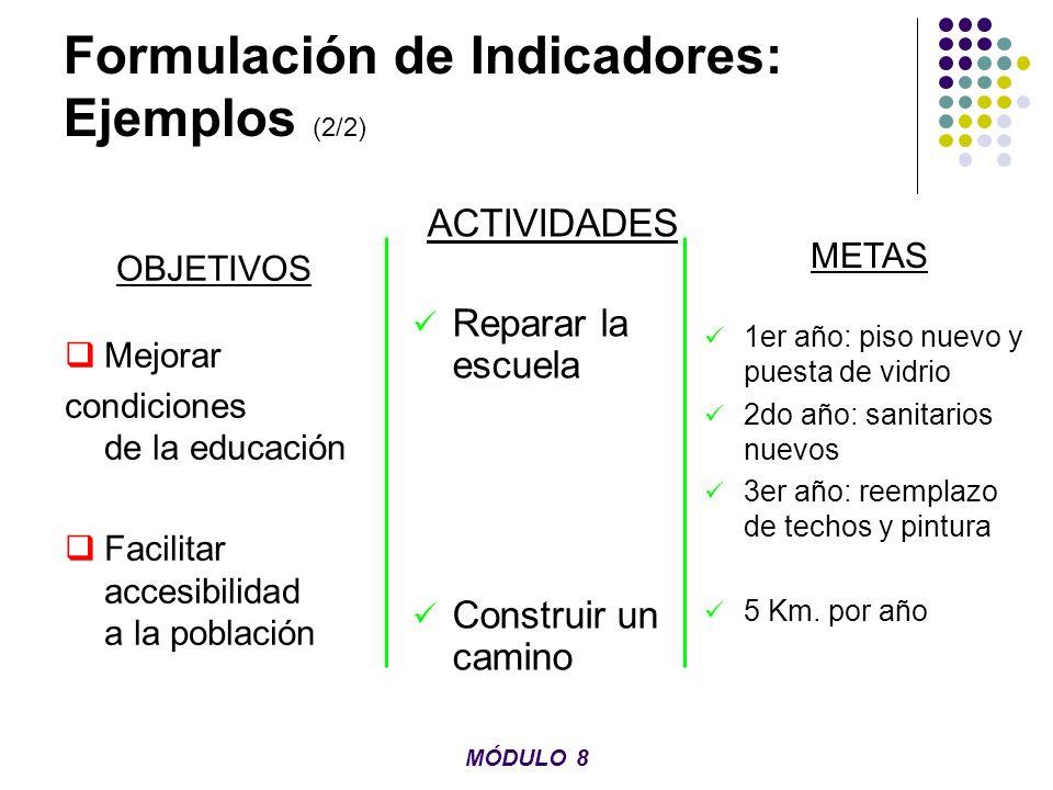 Formulación de Indicadores: Ejemplos (2/2)