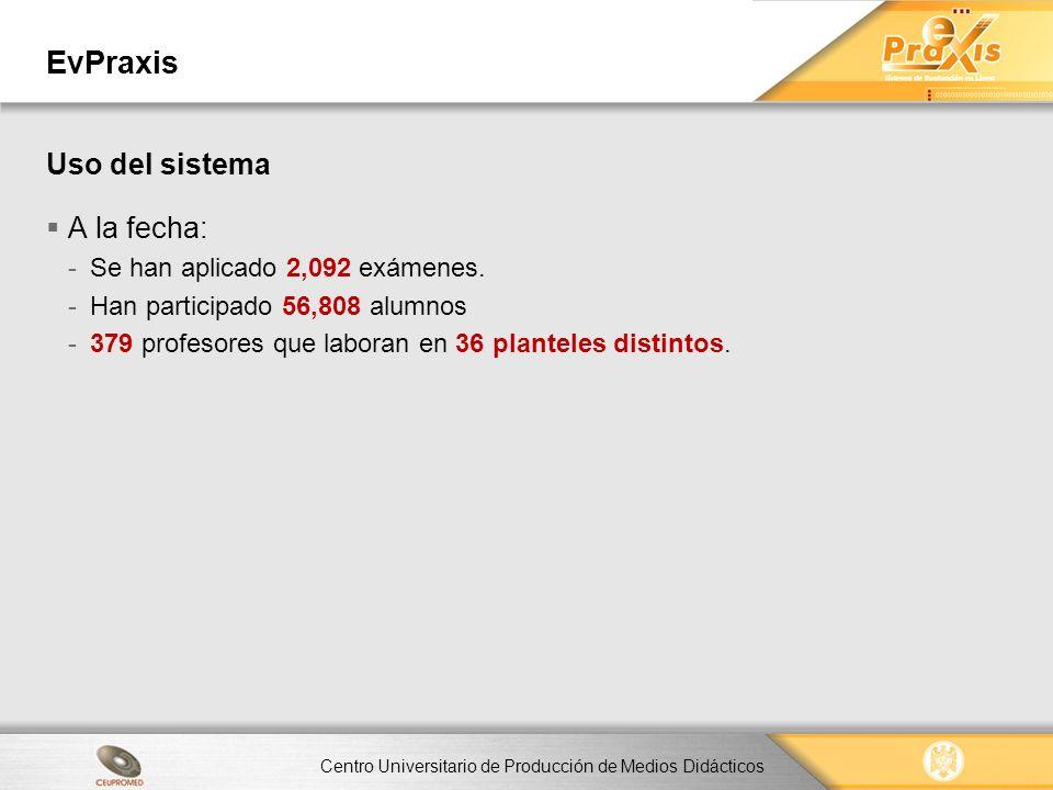 EvPraxis Uso del sistema A la fecha: Se han aplicado 2,092 exámenes.