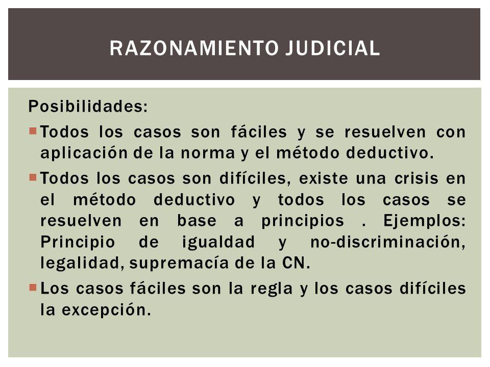 Razonamiento judicial