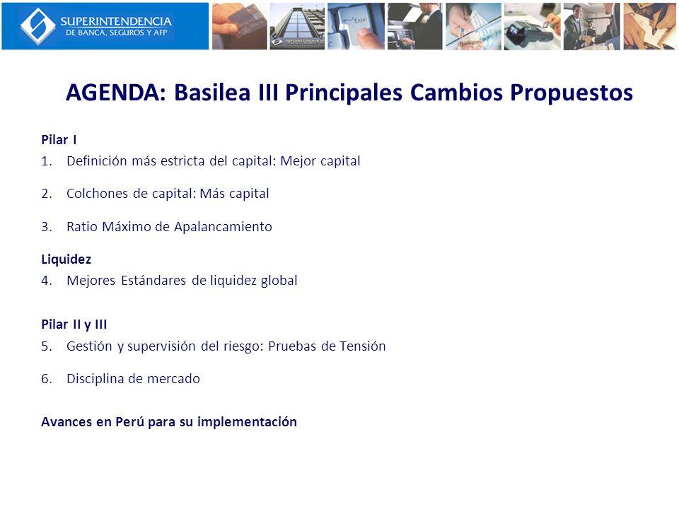 AGENDA: Basilea III Principales Cambios Propuestos