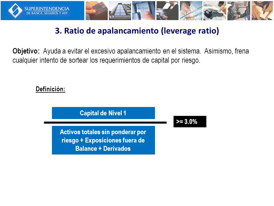3. Ratio de apalancamiento (leverage ratio)