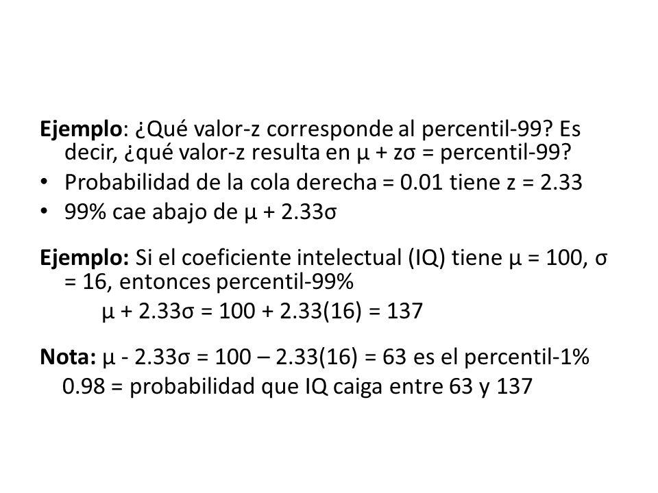 Ejemplo: ¿Qué valor-z corresponde al percentil-99