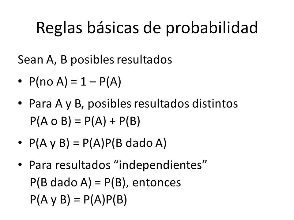 Reglas básicas de probabilidad