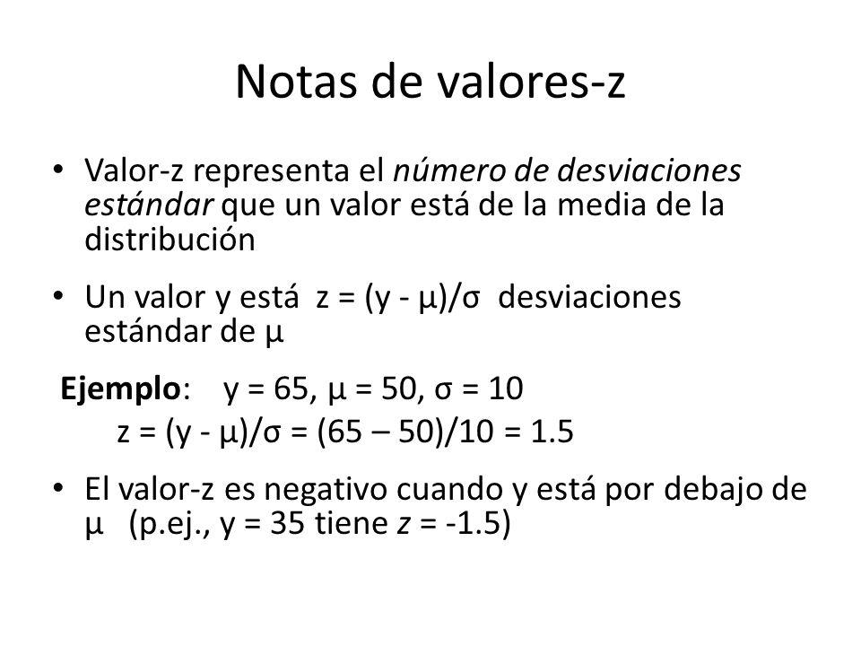 Notas de valores-z Valor-z representa el número de desviaciones estándar que un valor está de la media de la distribución.