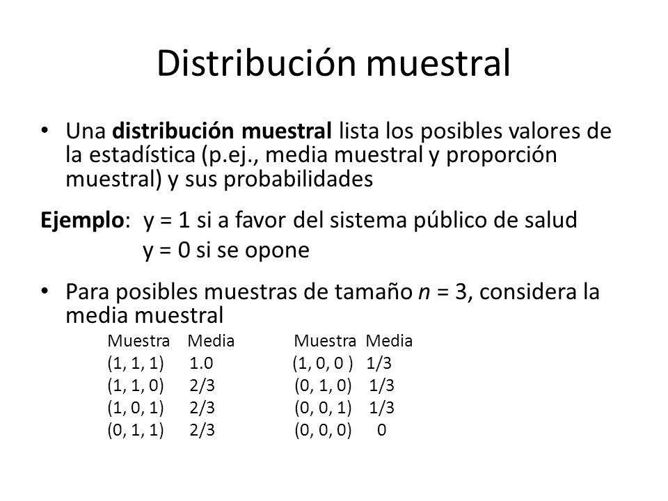 Distribución muestral