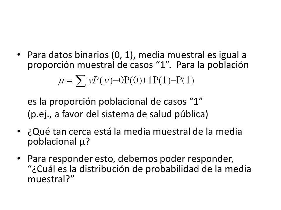 Para datos binarios (0, 1), media muestral es igual a proporción muestral de casos 1 . Para la población