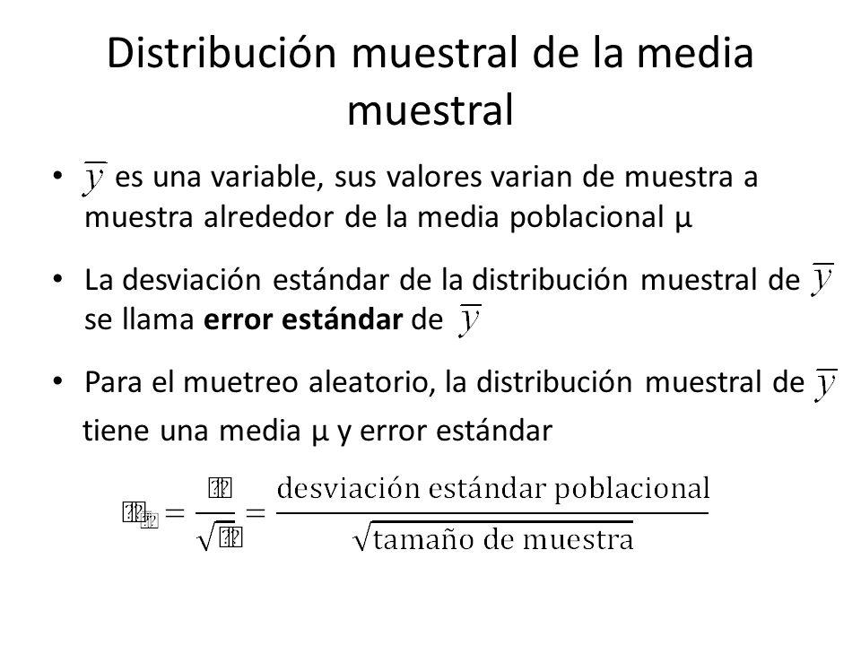Distribución muestral de la media muestral
