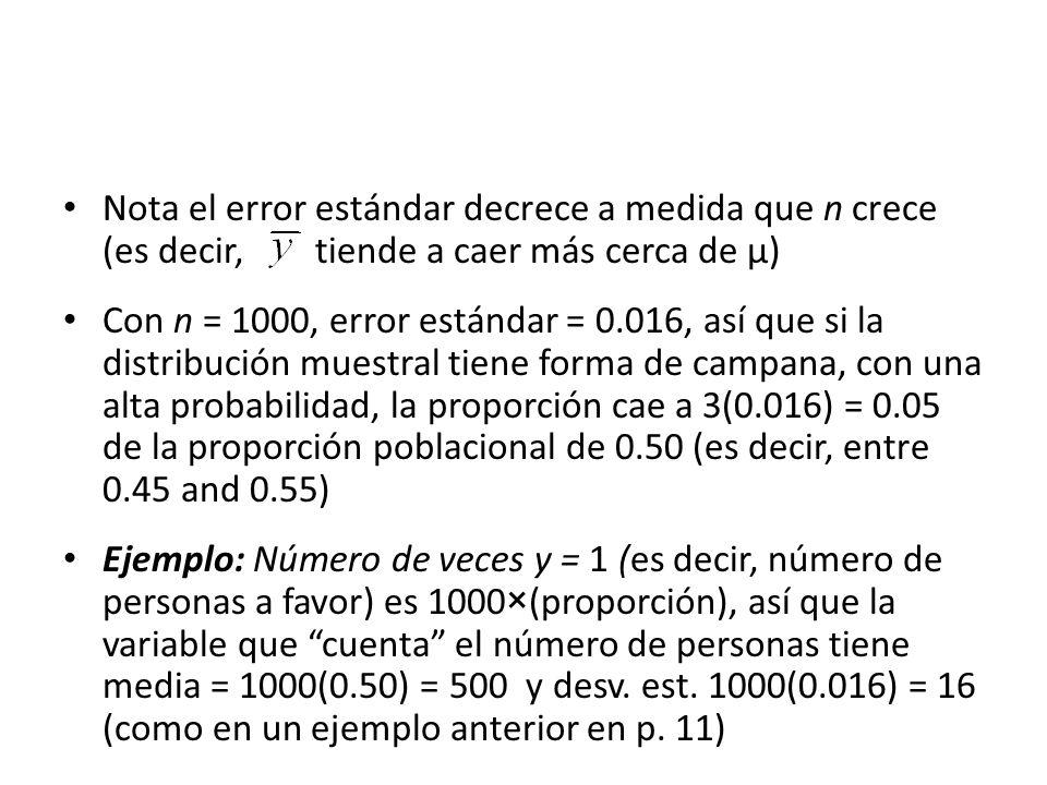 Nota el error estándar decrece a medida que n crece (es decir, tiende a caer más cerca de µ)