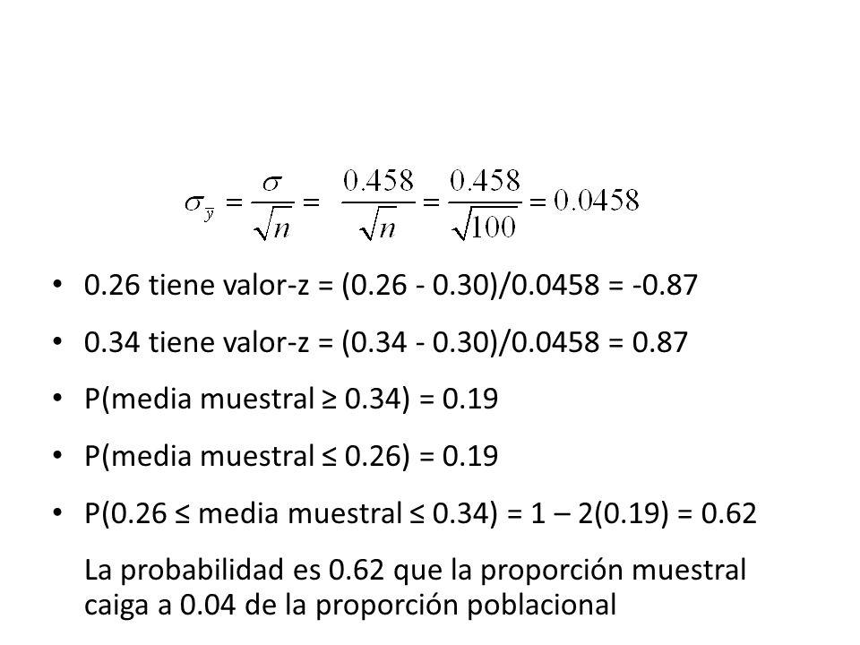 0.26 tiene valor-z = (0.26 - 0.30)/0.0458 = -0.87 0.34 tiene valor-z = (0.34 - 0.30)/0.0458 = 0.87.
