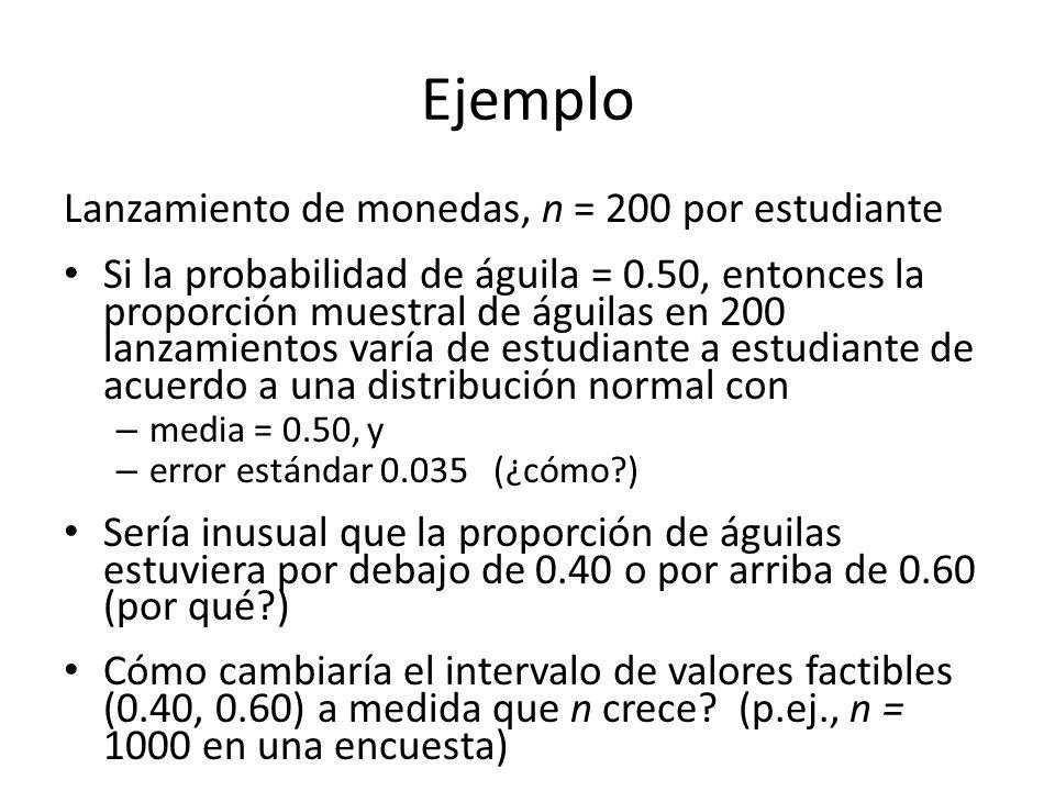 Ejemplo Lanzamiento de monedas, n = 200 por estudiante