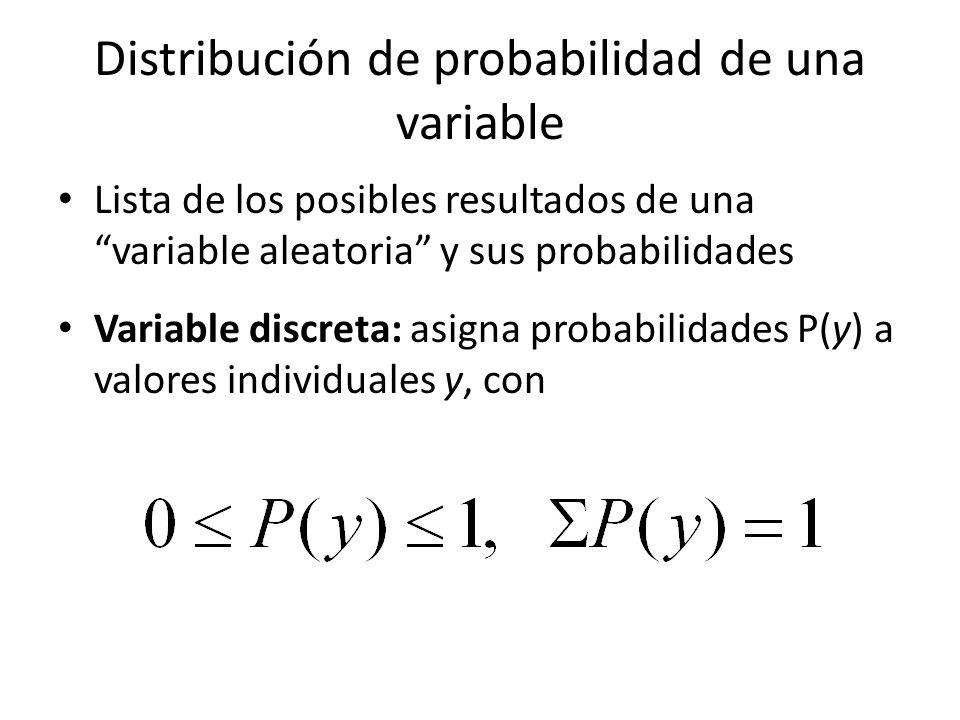 Distribución de probabilidad de una variable