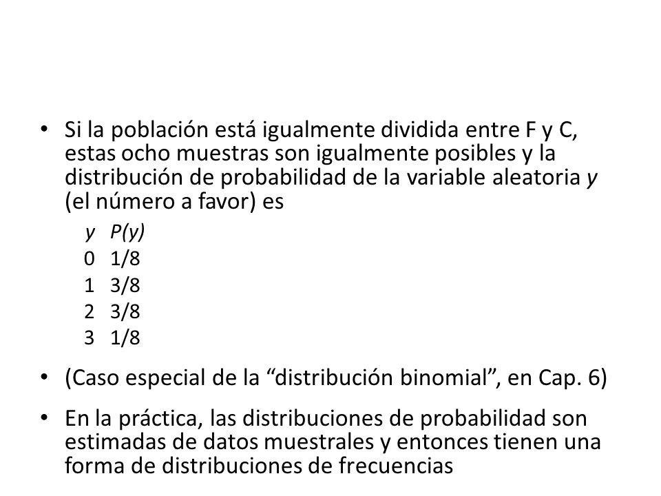 (Caso especial de la distribución binomial , en Cap. 6)