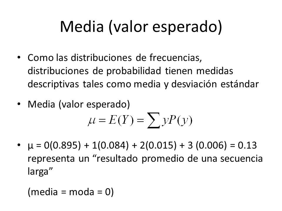 Media (valor esperado)